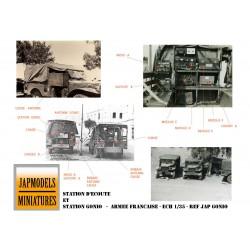 MAQUETTE JAPMODELS - STATION ECOUTE GONIO REF JAP GONIO - ECH 1/35