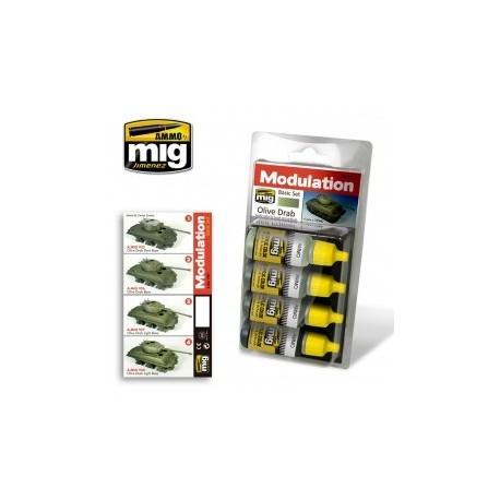 MAQUETTE PEINTURE - MODULATION SET MIG 7003 - OLIVE DRAB